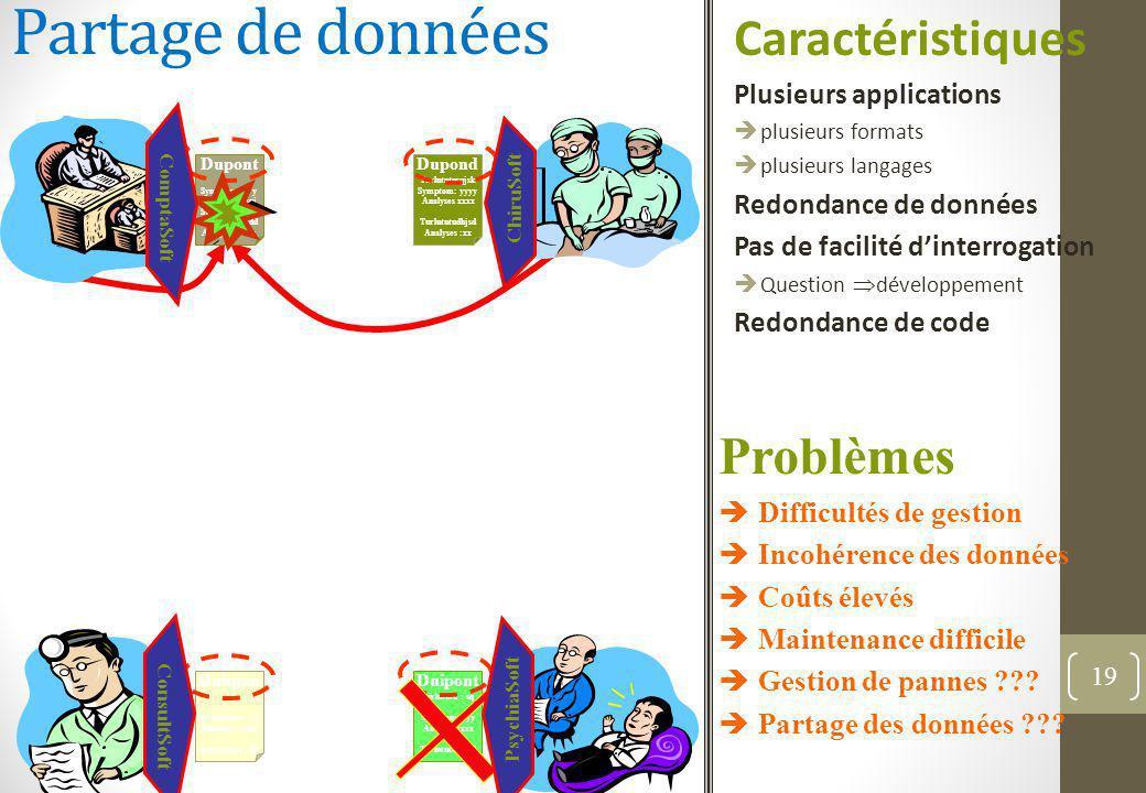 Partage de données Caractéristiques Problèmes Plusieurs applications