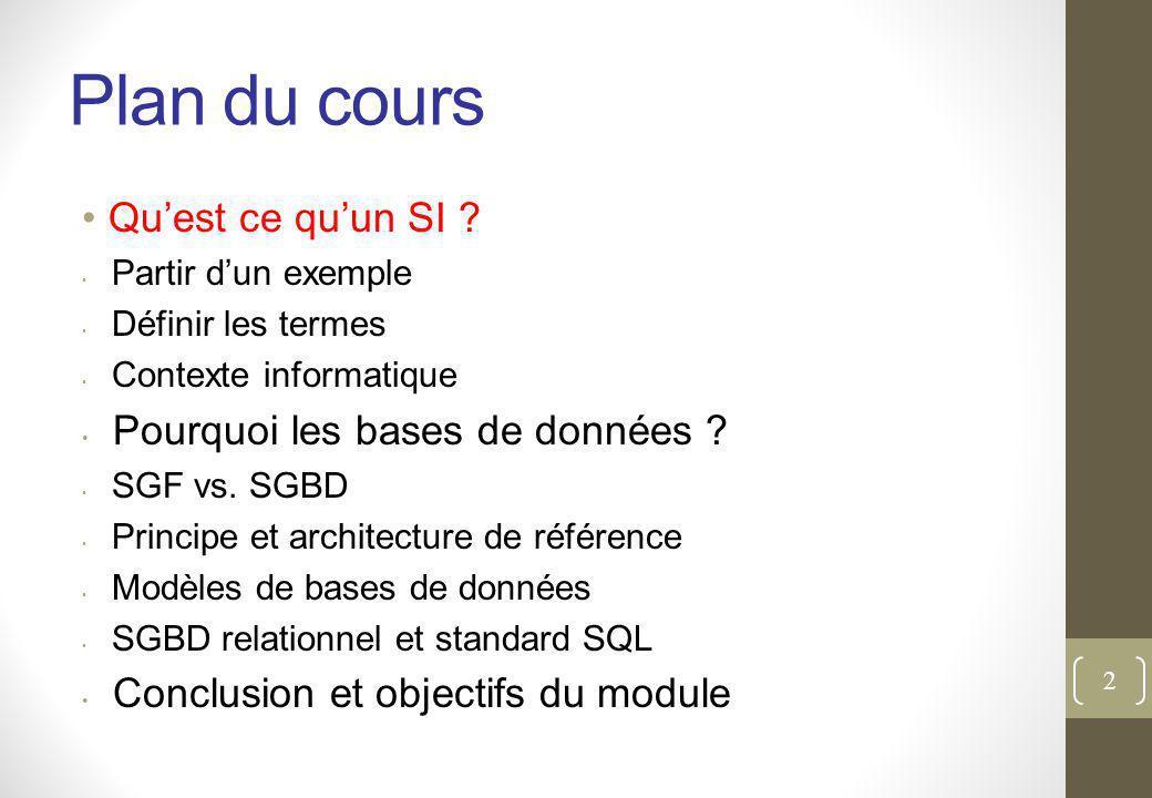 Plan du cours Qu'est ce qu'un SI Pourquoi les bases de données
