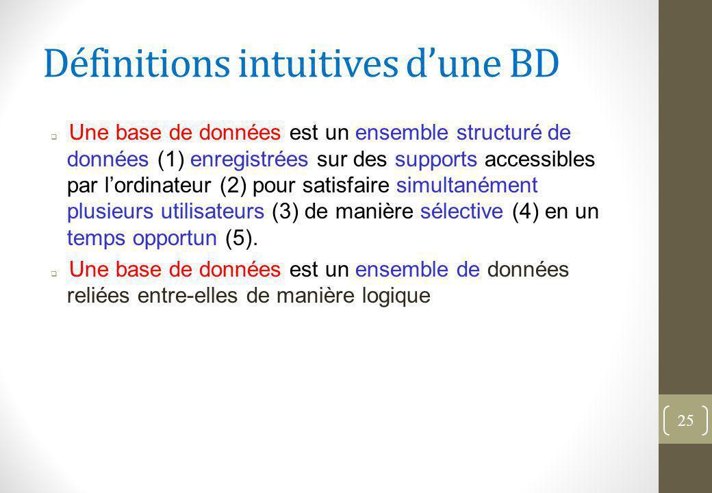 Définitions intuitives d'une BD
