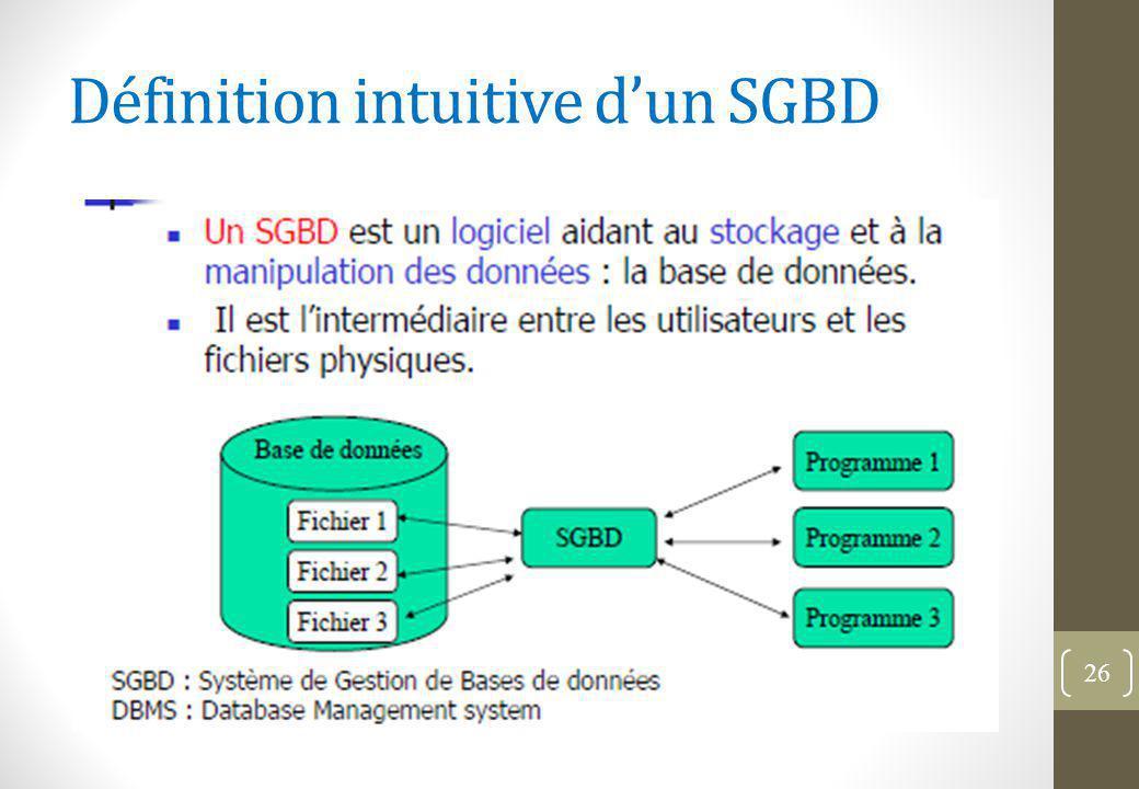 Définition intuitive d'un SGBD