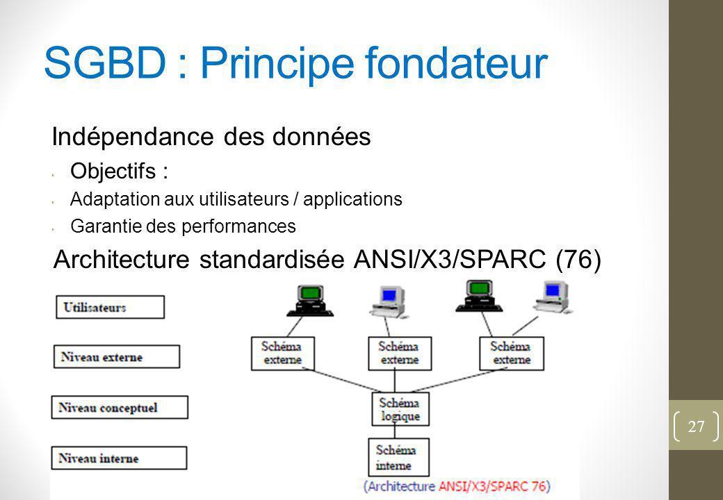 SGBD : Principe fondateur