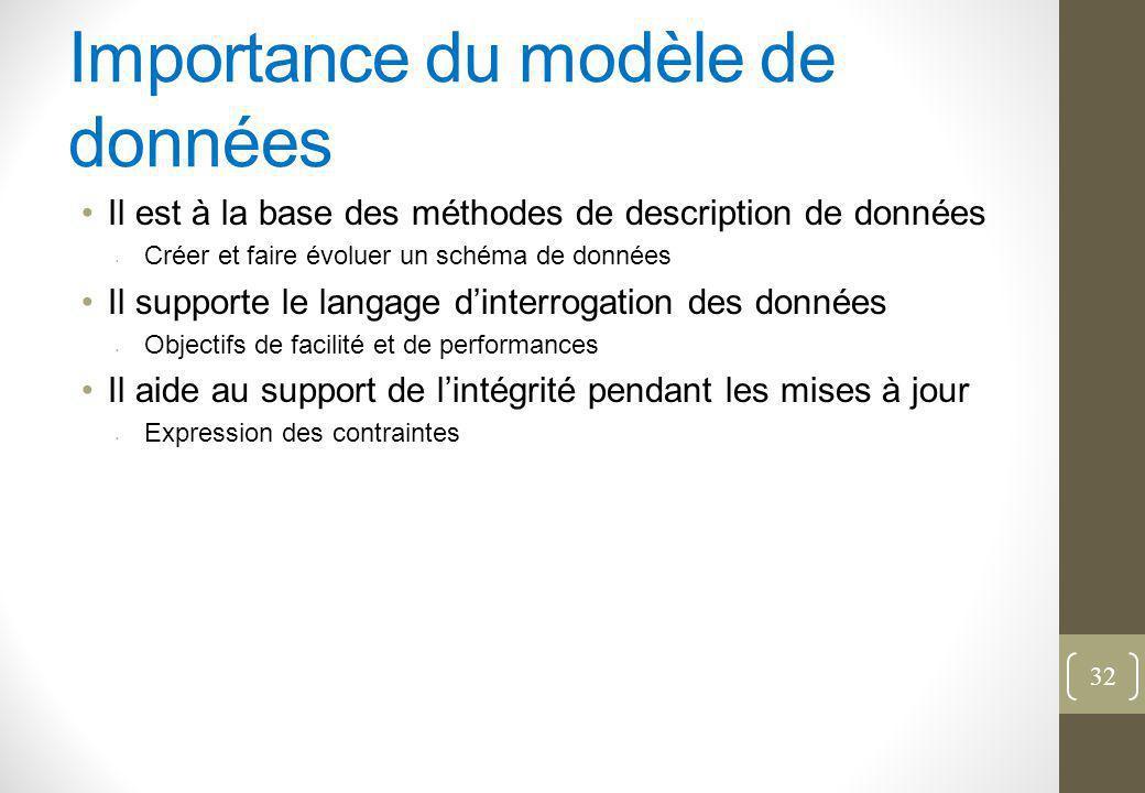 Importance du modèle de données