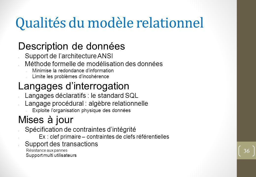 Qualités du modèle relationnel
