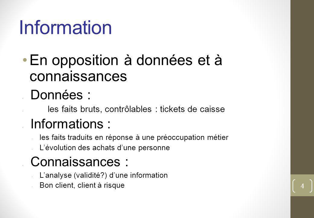 Information En opposition à données et à connaissances Données :