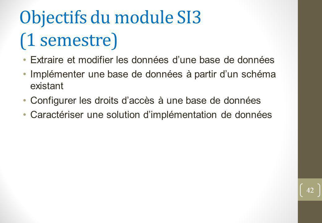 Objectifs du module SI3 (1 semestre)
