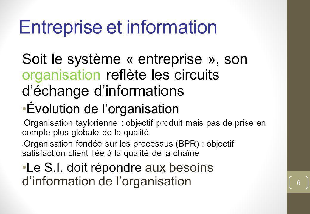 Entreprise et information