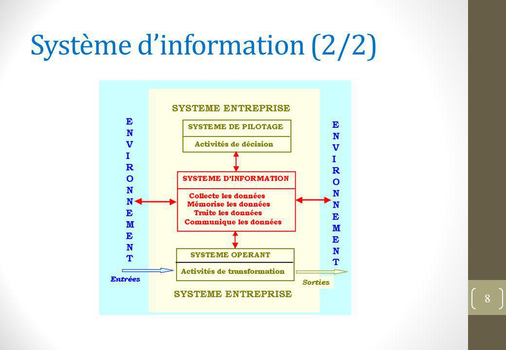 Système d'information (2/2)