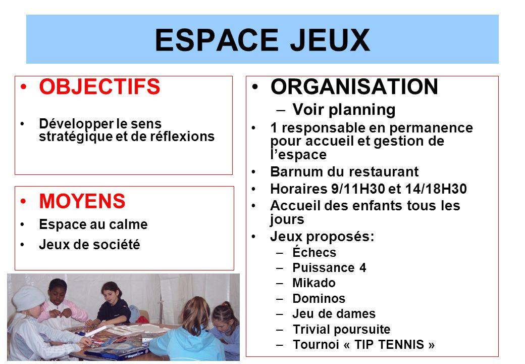 ESPACE JEUX OBJECTIFS ORGANISATION MOYENS Voir planning