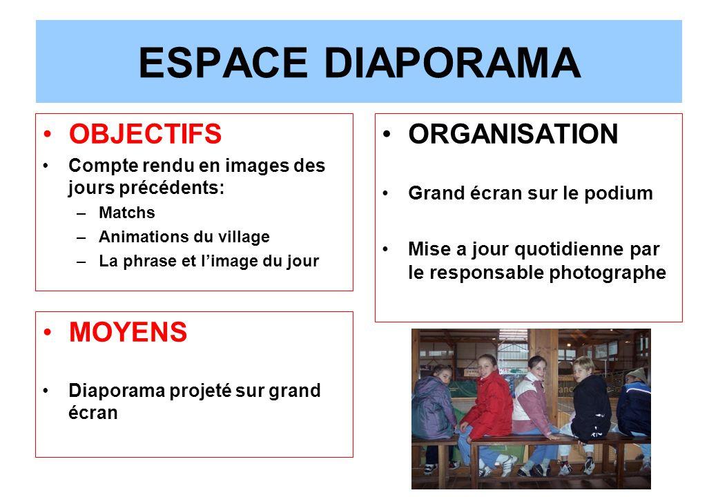 ESPACE DIAPORAMA OBJECTIFS ORGANISATION MOYENS