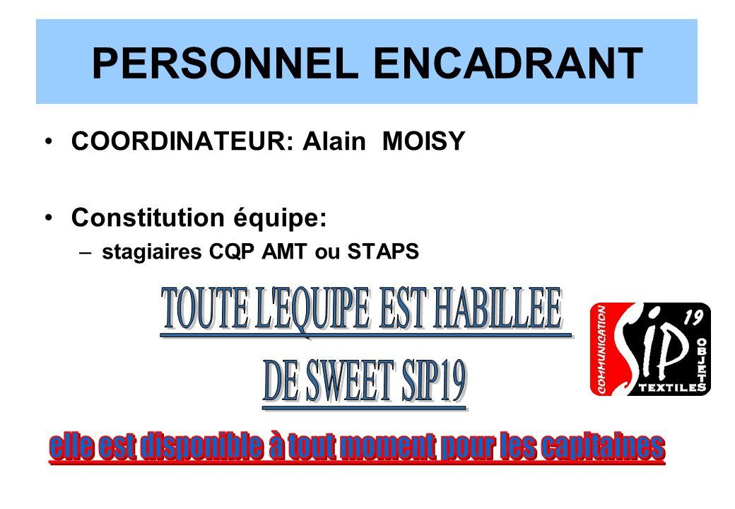 PERSONNEL ENCADRANT COORDINATEUR: Alain MOISY Constitution équipe: