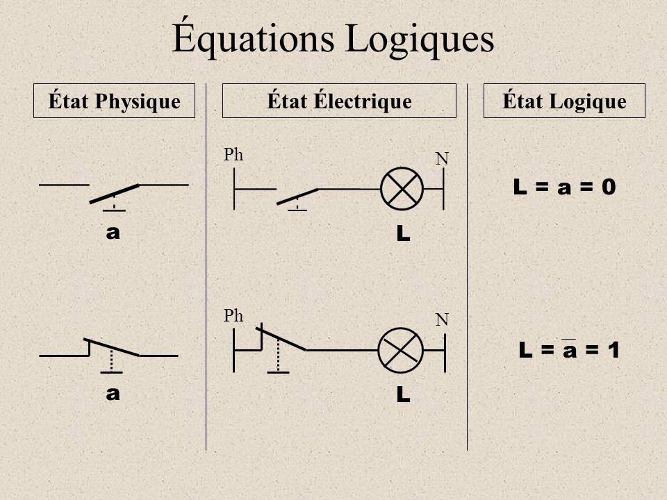 Équations Logiques État Physique État Électrique État Logique L