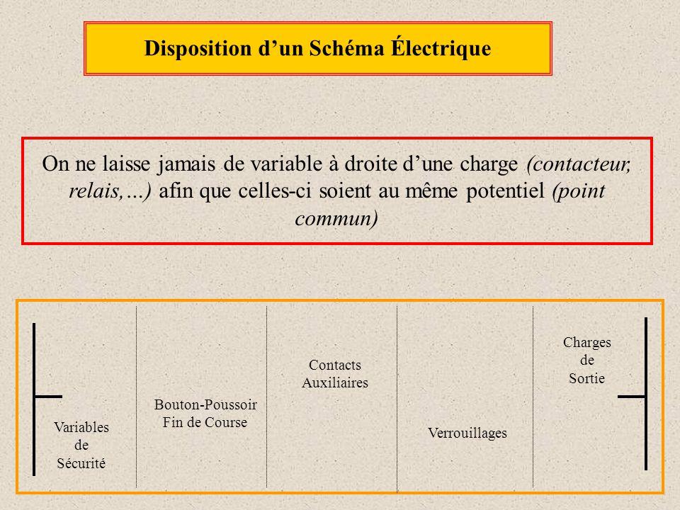 Disposition d'un Schéma Électrique