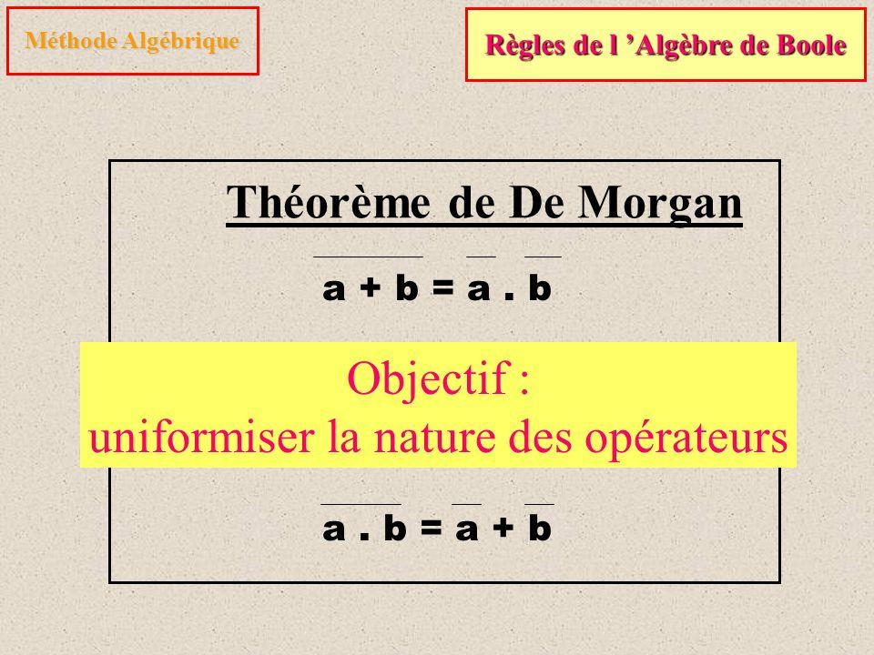 Règles de l 'Algèbre de Boole