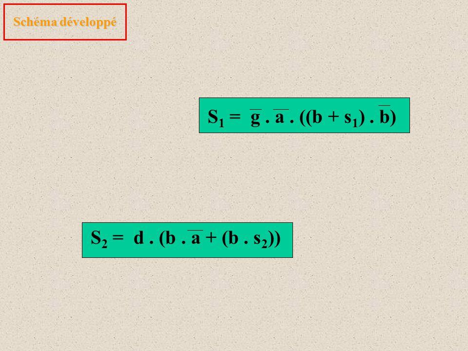 S1 = g . a . ((b + s1) . b) S2 = d . (b . a + (b . s2))