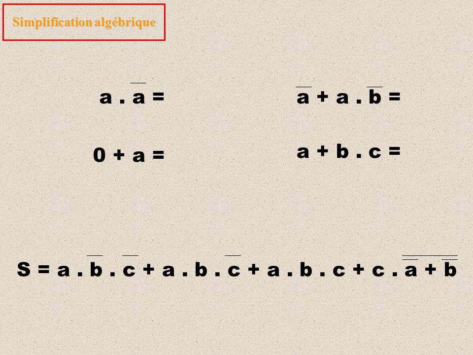 Simplification algébrique