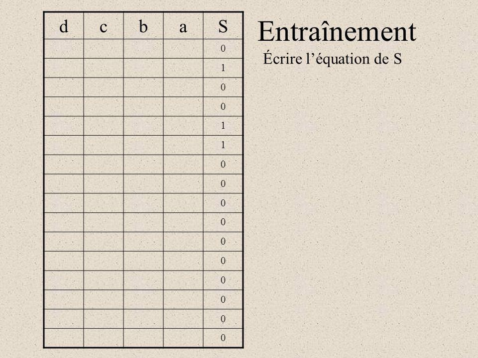 Entraînement d c b a S 1 Écrire l'équation de S