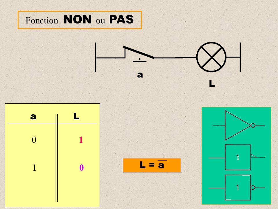 Fonction NON ou PAS a L a 1 L 1 L = a Ph B equation logique