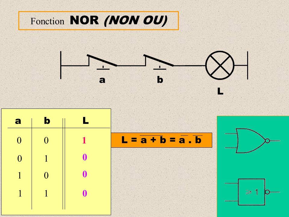 Fonction NOR (NON OU) a b L a b 1 L 1 L = a + b = a . b