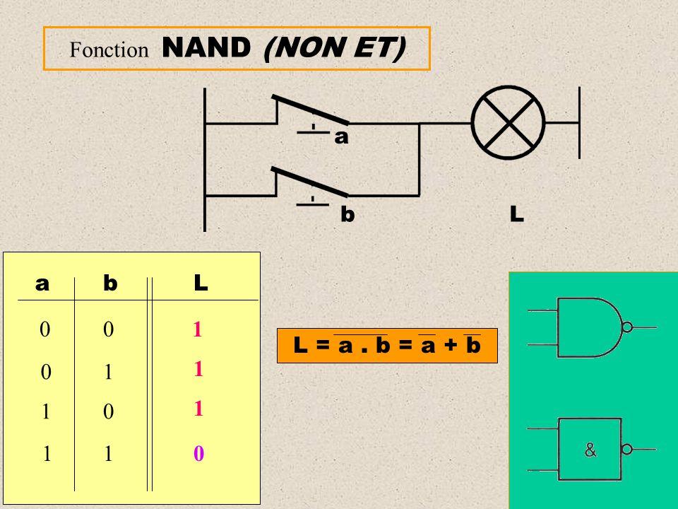 Fonction NAND (NON ET) a b L a b 1 L 1 L = a . b = a + b 1 1