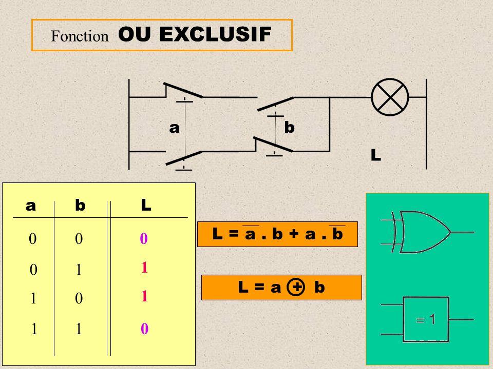 Fonction OU EXCLUSIF a b L a b 1 L L = a . b + a . b 1 L = a + b 1