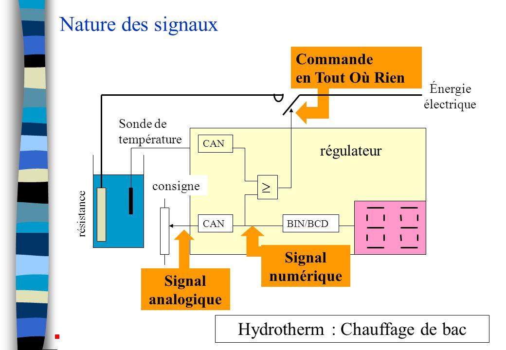 Hydrotherm : Chauffage de bac