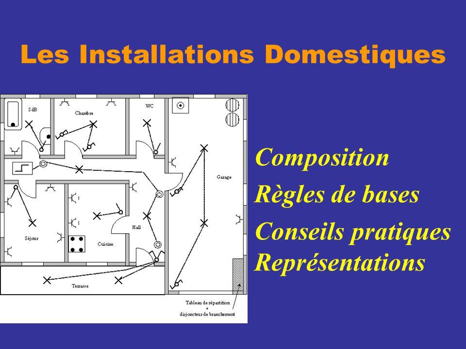 Les Installations Domestiques