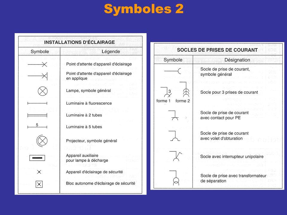 Symboles 2