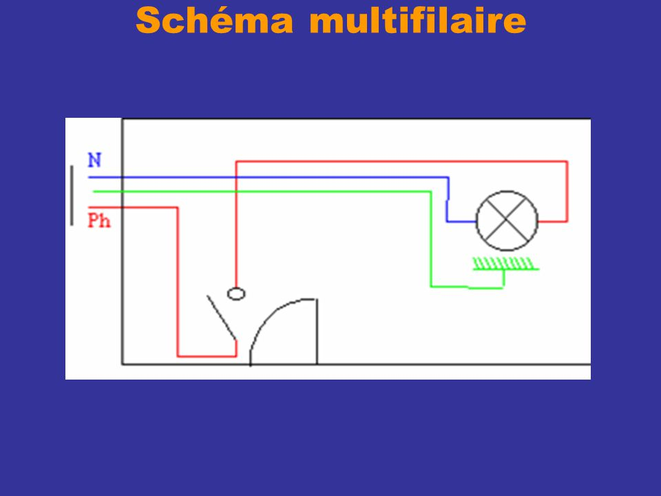 Schéma multifilaire