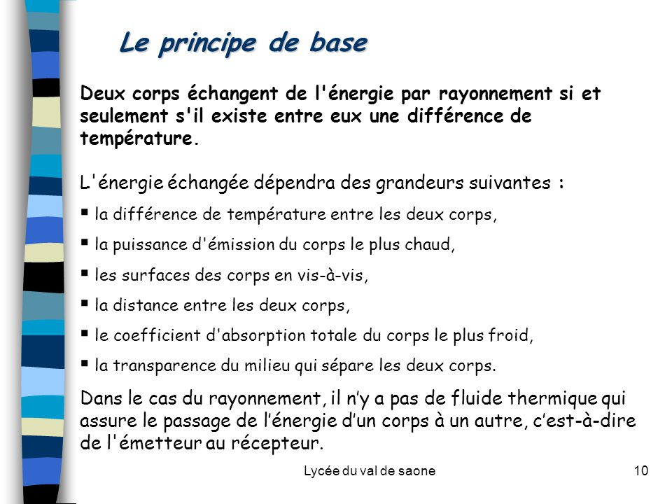 Le principe de base