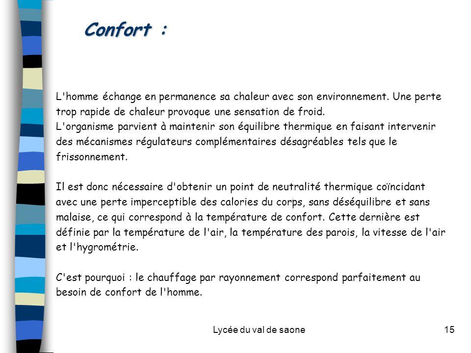 Confort :