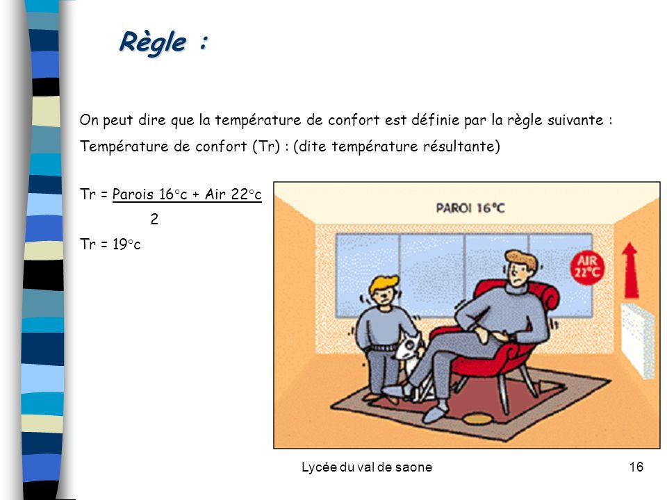 Règle : On peut dire que la température de confort est définie par la règle suivante :