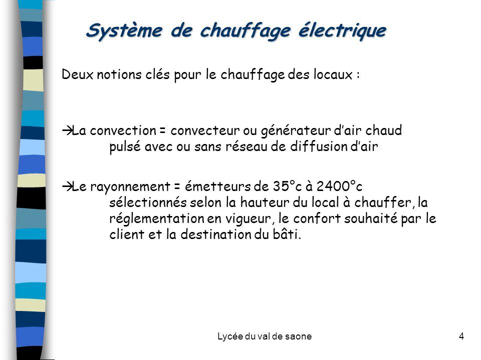 Système de chauffage électrique