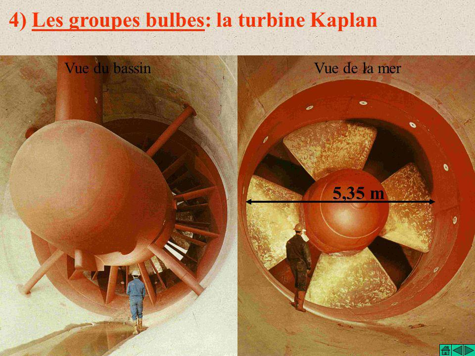 4) Les groupes bulbes: la turbine Kaplan
