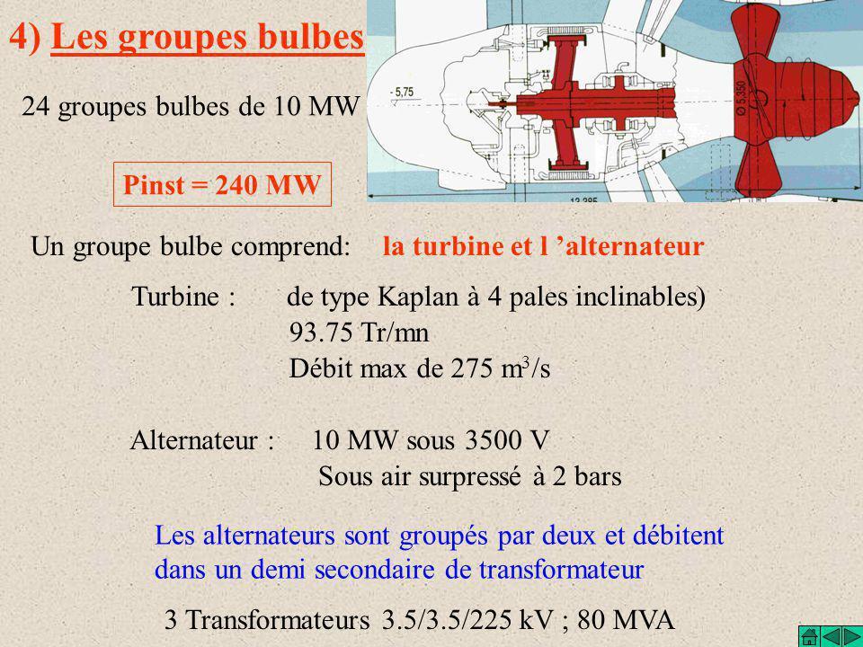 4) Les groupes bulbes 24 groupes bulbes de 10 MW Pinst = 240 MW