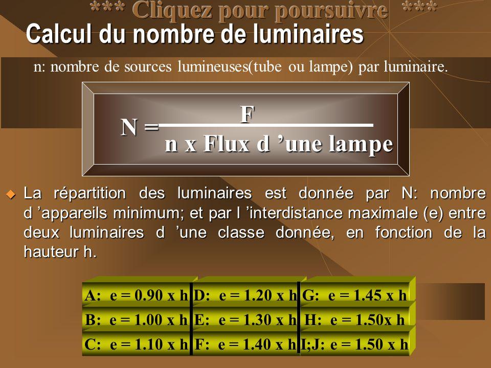 Calcul du nombre de luminaires