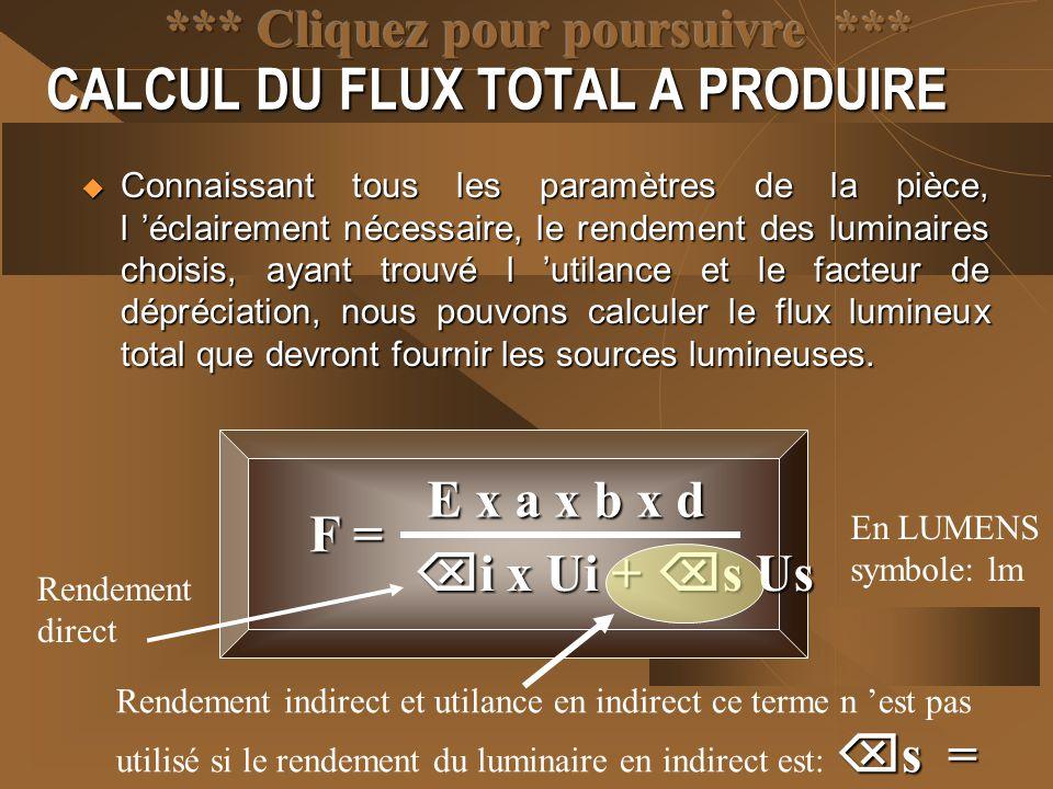 CALCUL DU FLUX TOTAL A PRODUIRE
