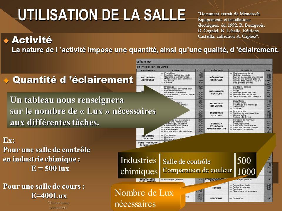 UTILISATION DE LA SALLE