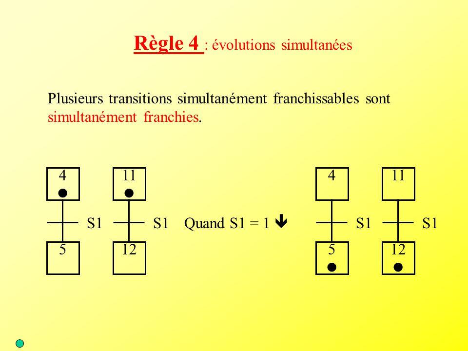 Règle 4 : évolutions simultanées