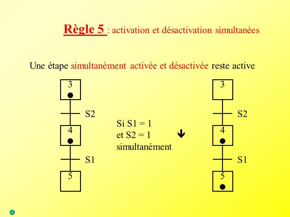 Règle 5 : activation et désactivation simultanées