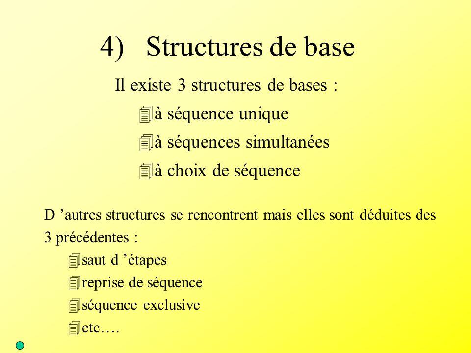4) Structures de base Il existe 3 structures de bases :