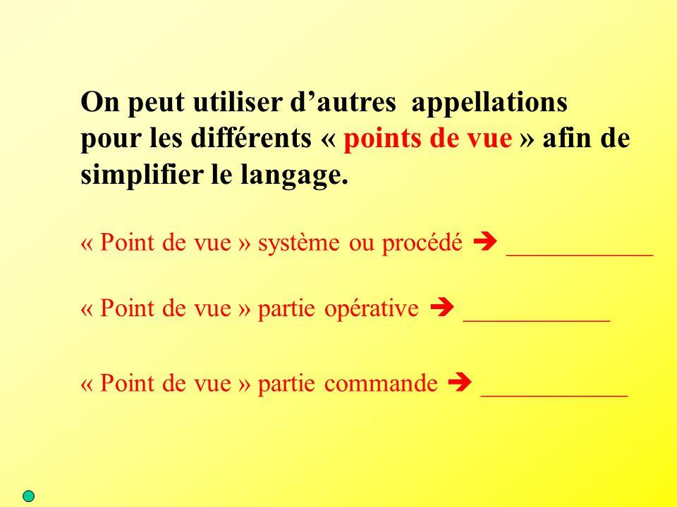 On peut utiliser d'autres appellations pour les différents « points de vue » afin de simplifier le langage.