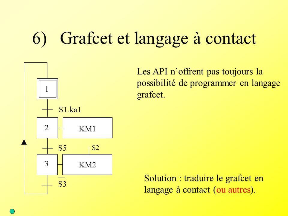 6) Grafcet et langage à contact