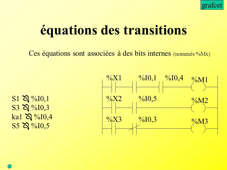 équations des transitions