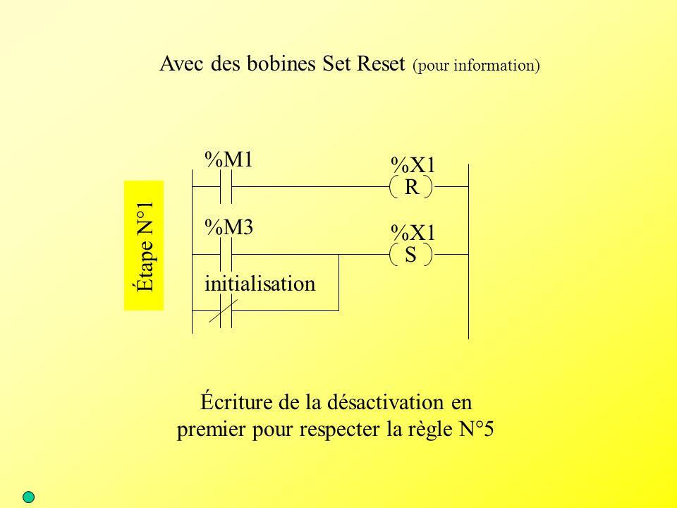 Écriture de la désactivation en premier pour respecter la règle N°5
