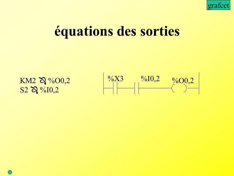 grafcet équations des sorties %X3 %I0,2 %O0,2 KM2  %O0,2 S2  %I0,2