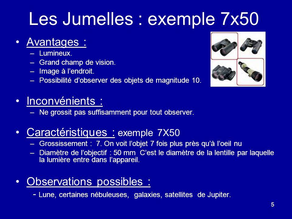 Les Jumelles : exemple 7x50