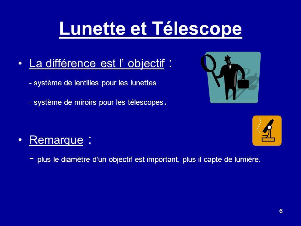 Lunette et Télescope - système de lentilles pour les lunettes