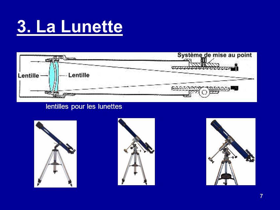 3. La Lunette lentilles pour les lunettes