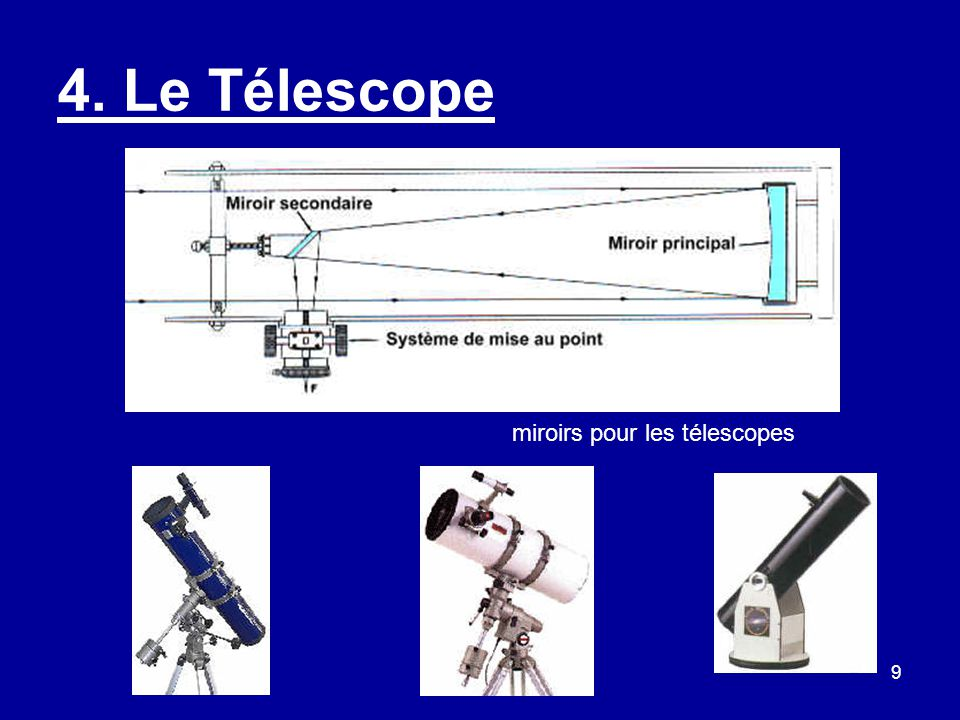 4. Le Télescope miroirs pour les télescopes