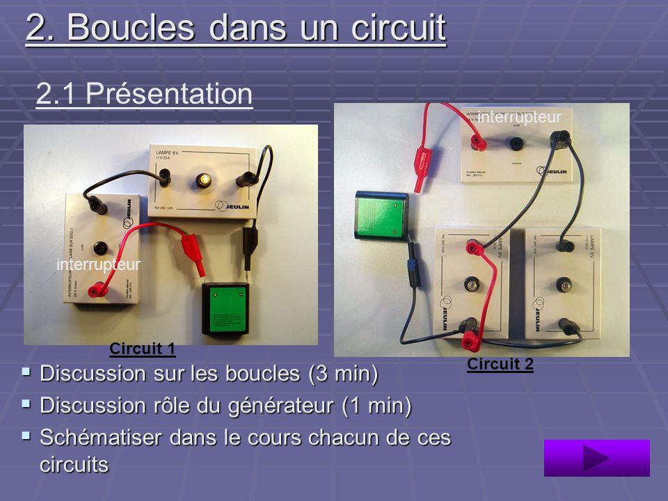 2. Boucles dans un circuit